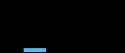 plesk_logo_positive_rgb